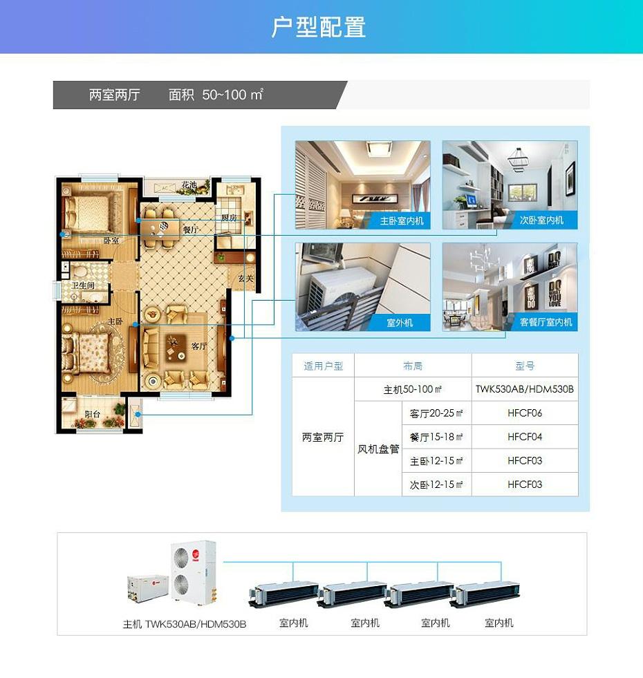 上海特灵中央空调KOOLman系列