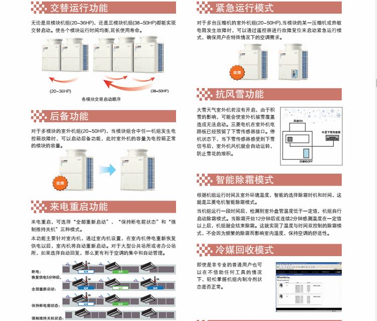 三菱电机菱睿系列