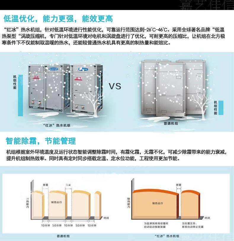 格力红冰系列空气源热泵介绍