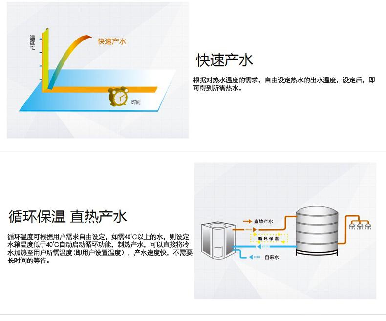 格力KFRS-20ZM/B2S空气能热水器一体式商用热水机组介绍